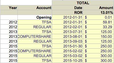 dividend-tracker-contribution-sheet