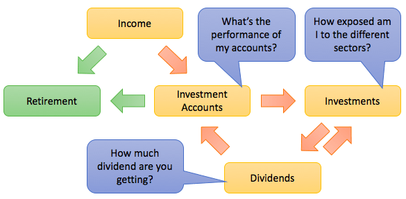portfolio dividend tracker build yours in 6 steps