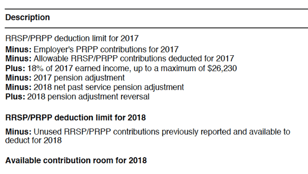 Notice of Assessment - RRSP Deduction limit