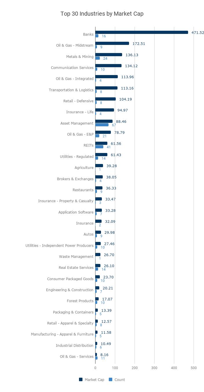 best tsx dividend stocks